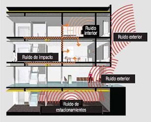aislamiento-termico-acustico-paredes-impermeabilizacion-insonorizaciones-sevilla-05
